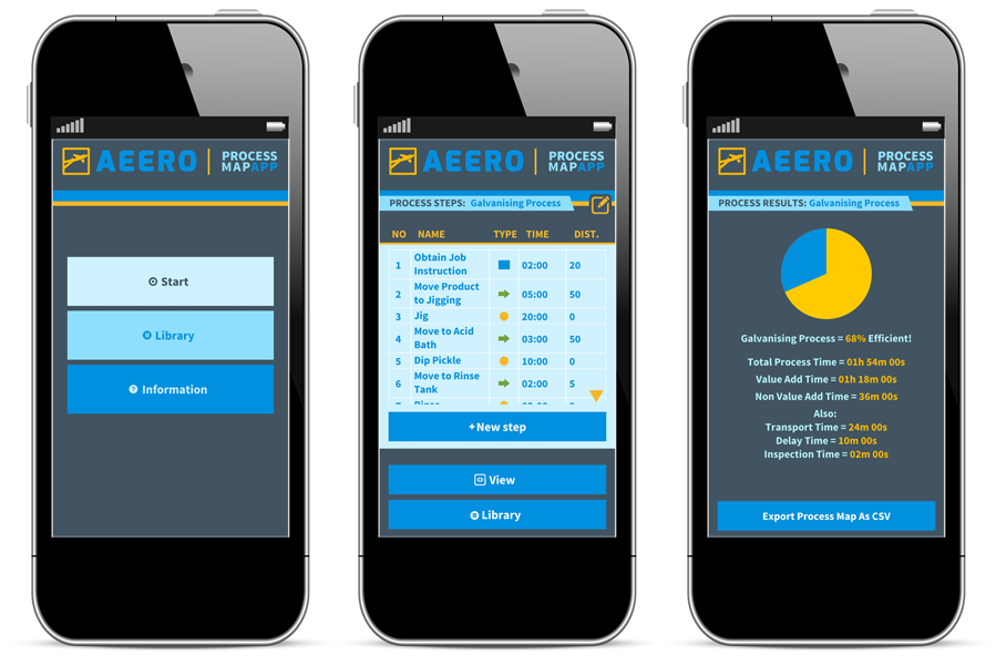 Aeero App for Android